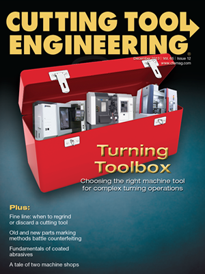 Automated gaging helps win the race | Cutting Tool Engineering