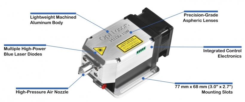 A review of all diode laser modules available on the market - top laser modules producers 2021-2022